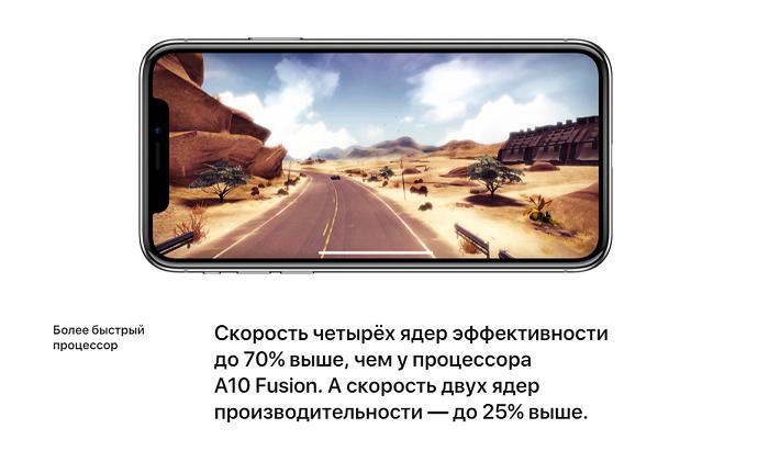 купить новый айфон в кредит потребительский кредит минск беларусбанк